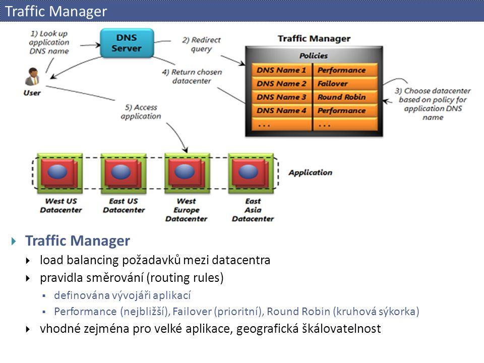 Traffic Manager  Traffic Manager  load balancing požadavků mezi datacentra  pravidla směrování (routing rules)  definována vývojáři aplikací  Performance (nejbližší), Failover (prioritní), Round Robin (kruhová sýkorka)  vhodné zejména pro velké aplikace, geografická škálovatelnost