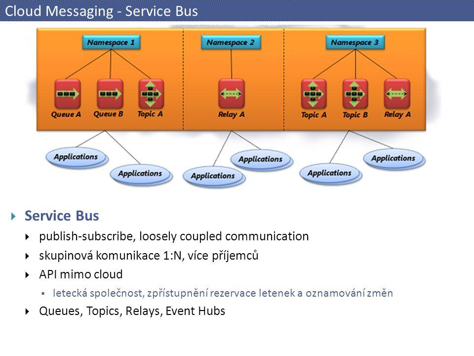 Cloud Messaging - Service Bus  Service Bus  publish-subscribe, loosely coupled communication  skupinová komunikace 1:N, více příjemců  API mimo cloud  letecká společnost, zpřístupnění rezervace letenek a oznamování změn  Queues, Topics, Relays, Event Hubs