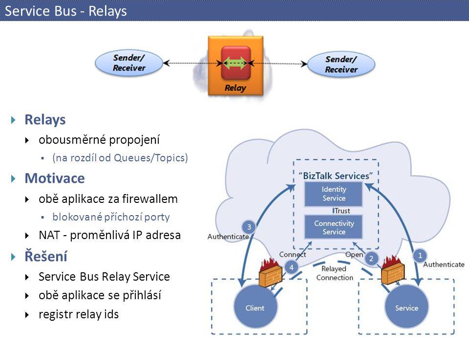 Service Bus - Relays  Relays  obousměrné propojení  (na rozdíl od Queues/Topics)  Motivace  obě aplikace za firewallem  blokované příchozí porty  NAT - proměnlivá IP adresa  Řešení  Service Bus Relay Service  obě aplikace se přihlásí  registr relay ids