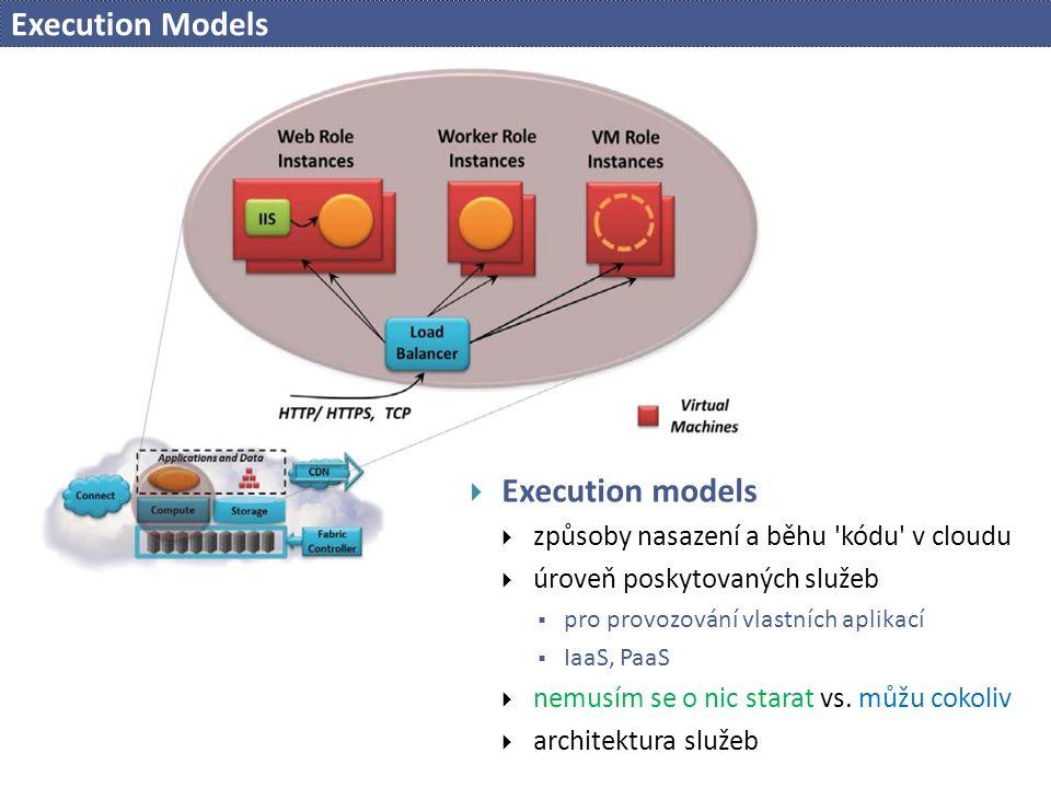 Execution Models  Execution models  způsoby nasazení a běhu kódu v cloudu  úroveň poskytovaných služeb  pro provozování vlastních aplikací  IaaS, PaaS  nemusím se o nic starat vs.
