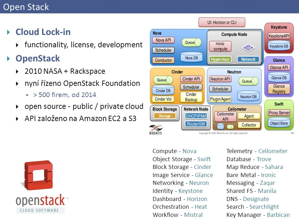 Open Stack  Cloud Lock-in  functionality, license, development  OpenStack  2010 NASA + Rackspace  nyní řízeno OpenStack Foundation  > 500 firem,