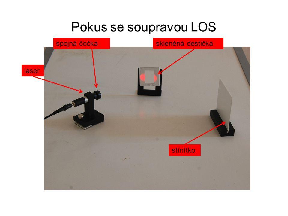 Pokus se soupravou LOS laser spojná čočkaskleněná destička stínítko
