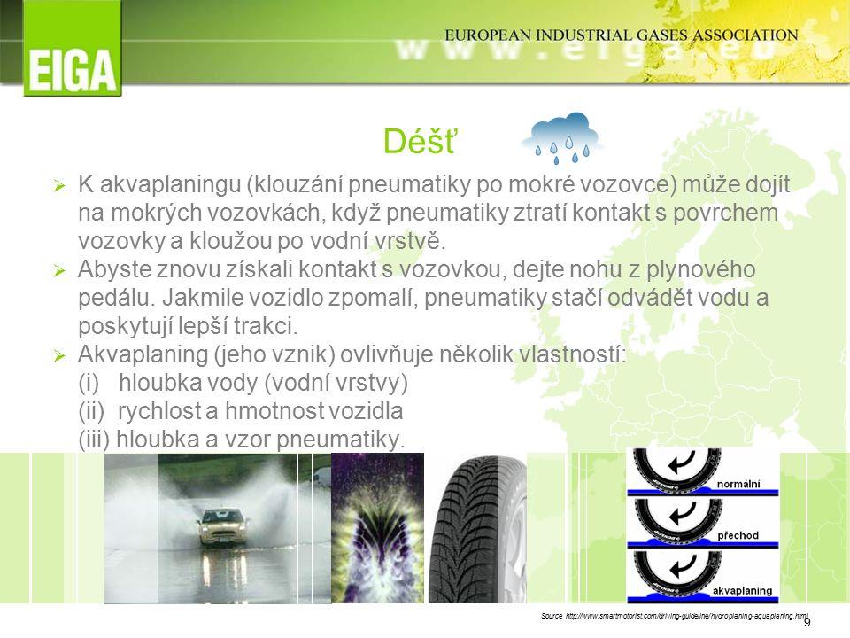 9 Déšť  K akvaplaningu (klouzání pneumatiky po mokré vozovce) může dojít na mokrých vozovkách, když pneumatiky ztratí kontakt s povrchem vozovky a kloužou po vodní vrstvě.