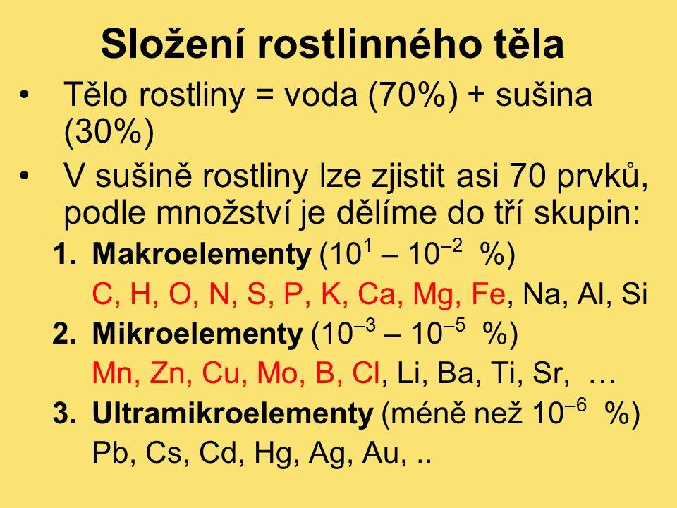 Tělo rostliny = voda (70%) + sušina (30%) V sušině rostliny lze zjistit asi 70 prvků, podle množství je dělíme do tří skupin: 1.Makroelementy (10 1 – 10 –2 %) C, H, O, N, S, P, K, Ca, Mg, Fe, Na, Al, Si 2.Mikroelementy (10 –3 – 10 –5 %) Mn, Zn, Cu, Mo, B, Cl, Li, Ba, Ti, Sr, … 3.Ultramikroelementy (méně než 10 –6 %) Pb, Cs, Cd, Hg, Ag, Au,..