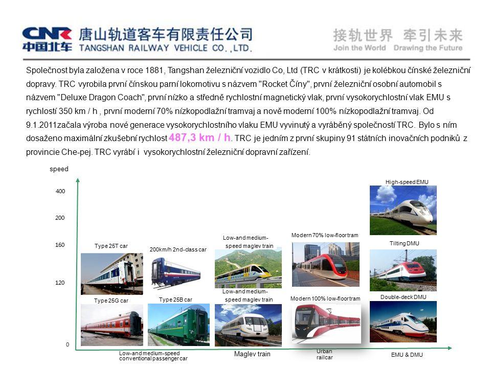 Společnost byla založena v roce 1881, Tangshan železniční vozidlo Co, Ltd (TRC v krátkosti) je kolébkou čínské železniční dopravy.