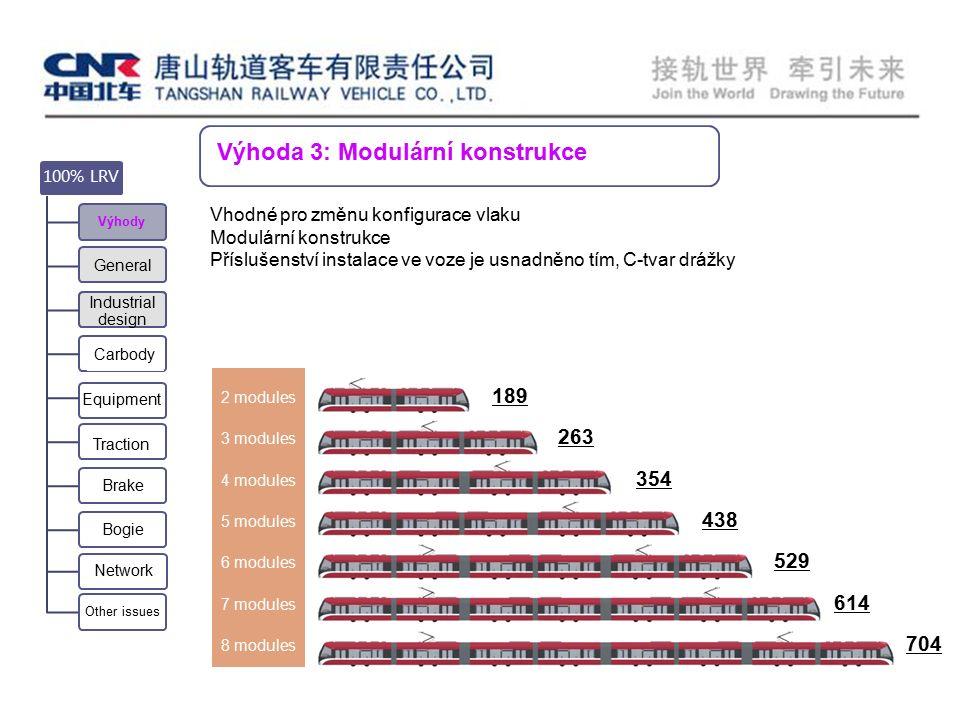 Výhoda 3: Modulární konstrukce Equipment Carbody 100% LRV Výhody General Industrial design Traction Brake Bogie Network Other issues 2 modules 3 modules 4 modules 5 modules 6 modules 7 modules 8 modules 189 263 354 438 529 614 704 Vhodné pro změnu konfigurace vlaku Modulární konstrukce Příslušenství instalace ve voze je usnadněno tím, C-tvar drážky