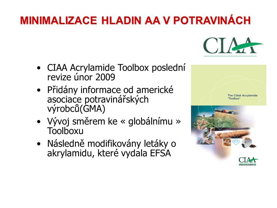CIAA Acrylamide Toolbox poslední revize únor 2009 Přidány informace od americké asociace potravinářských výrobců(GMA) Vývoj směrem ke « globálnímu » T