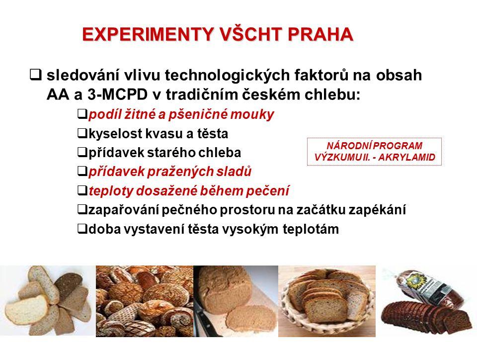  sledování vlivu technologických faktorů na obsah AA a 3-MCPD v tradičním českém chlebu:  podíl žitné a pšeničné mouky  kyselost kvasu a těsta  př