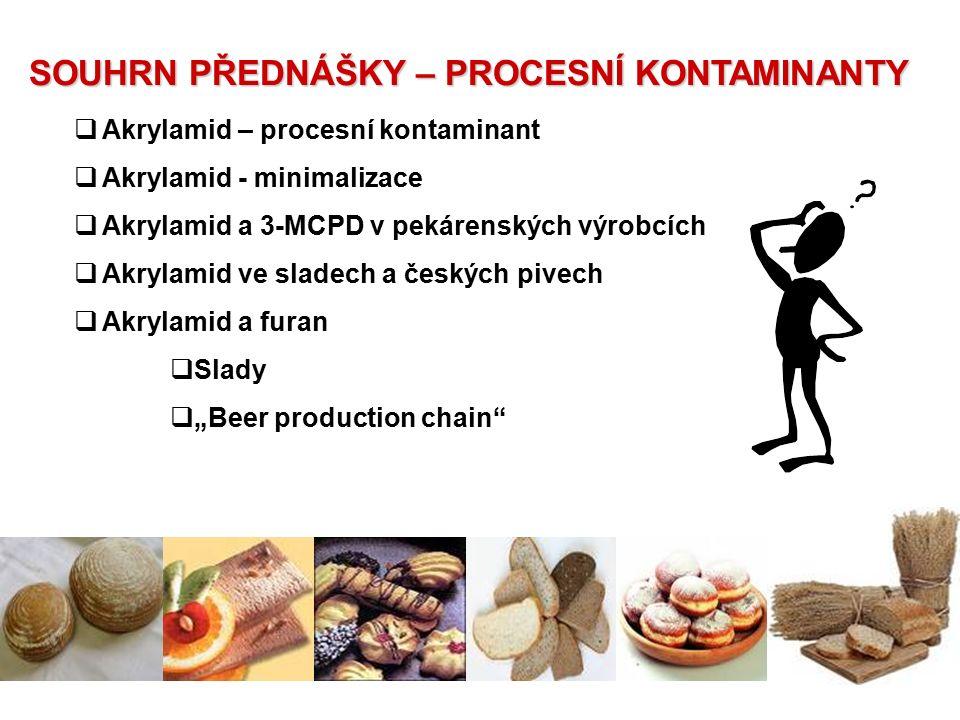 cíl: zjistit hladiny AA ve sladech a určit množství akrylamidu vnesené jejich prostřednictvím do finálního produktu  v hnědém sladu 14-krát vyšší množství než v černém sladu  množství AA v konečném produktu 2,81 μg na jeden kus chleba HLADINY AA V PRAŽENÝCH SLADECH U TMAVÉHO CHLEBA OBSAH AA V PRAŽENÝCH SLADECH POUŽÍVANÝCH K DOBARVOVÁNÍ TMAVÉHO CHLEBA