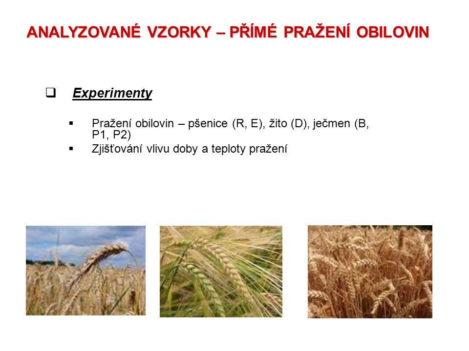 ANALYZOVANÉ VZORKY – PŘÍMÉ PRAŽENÍ OBILOVIN  Experimenty  Pražení obilovin – pšenice (R, E), žito (D), ječmen (B, P1, P2)  Zjišťování vlivu doby a