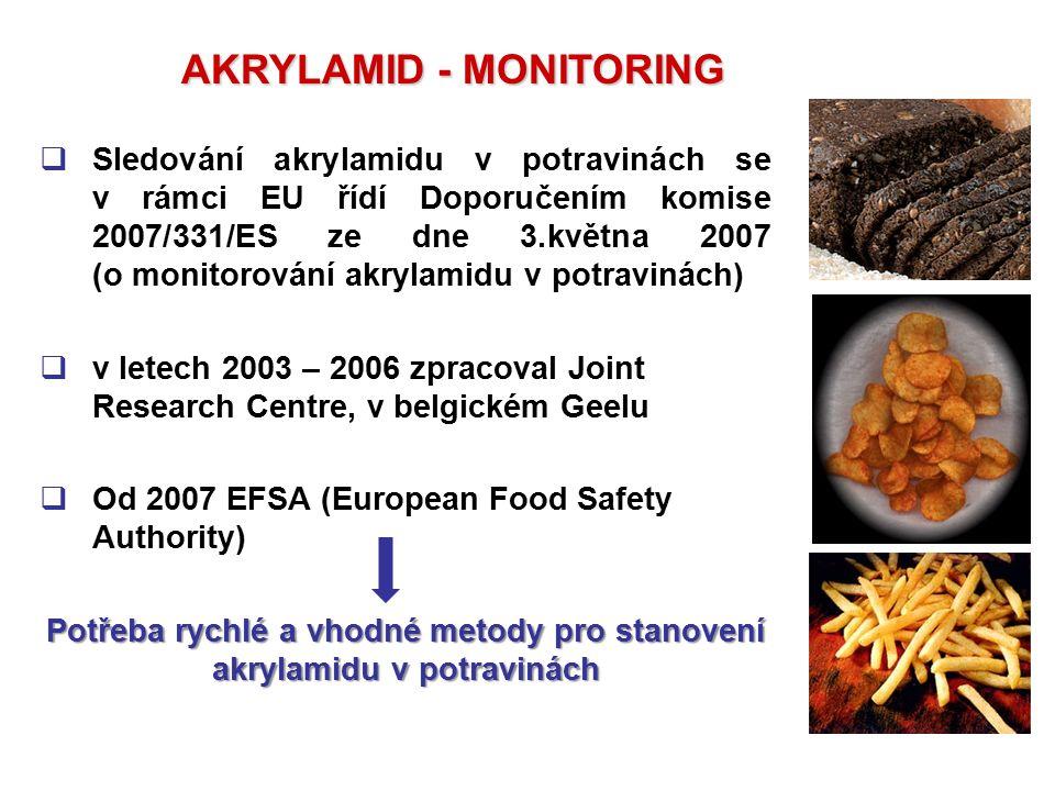  IARC – Akrylamid - pravděpodobný lidský karcinogen  riziko související s dietárním příjmem nemůže být vyloučeno  podklady pro kvantifikaci rizika však zatím neexistují  je nutné odhadnout dietární příjem European Acrylamide Monitoring database