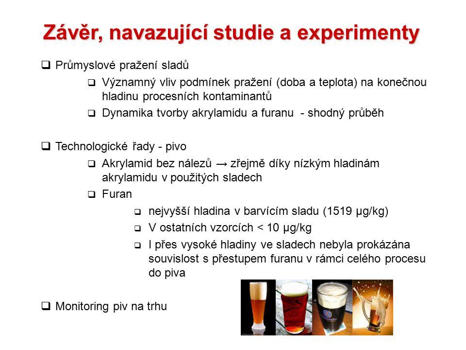 Závěr, navazující studie a experimenty  Průmyslové pražení sladů  Významný vliv podmínek pražení (doba a teplota) na konečnou hladinu procesních kon