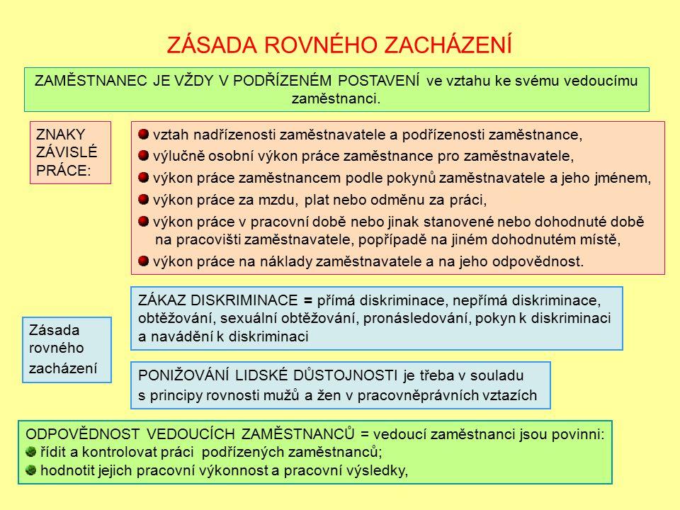 PÉČE O ZAMĚSTNANCE Jsou reprezentovány: celospolečenské zájmy = občanská práva, zdraví a sociální rozvoj člověka, (ne)pracovní doba dětí a mladistvích individuální zájmy a cíle člověka = uspokojování jeho potřeb; zájmy a cíle podniku, organizace = zabezpečení potřebných zaměstnanců, jejich rozvoj; = služby poskytované na pracovišti (strava, hygiena, zdravotnické služby); = poskytování osobních ochranných pracovních pomůcek; = doprava do zaměstnání; = sociální služby zaměstnancům a jejich rodinám, půjčky, péče o důchodce, matky na mateřské (rodičovské) dovolené; = poradenství – právník, psycholog Povinná péče o zaměstnance Smluvní péče o zaměstnance Dobrovolná péče o zaměstnance zákony, předpisy, kolektivní smlouvy vyšší úrovně kolektivní smlouvy na úrovni podniku Výraz sociální politiky zaměstnavatele, jeho úsilí o získání konkurenční výhody na trhu práce