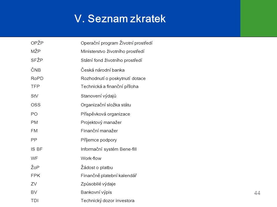 V. Seznam zkratek 44 OPŽPOperační program Životní prostředí MŽPMinisterstvo životního prostředí SFŽPStátní fond životního prostředí ČNBČeská národní b