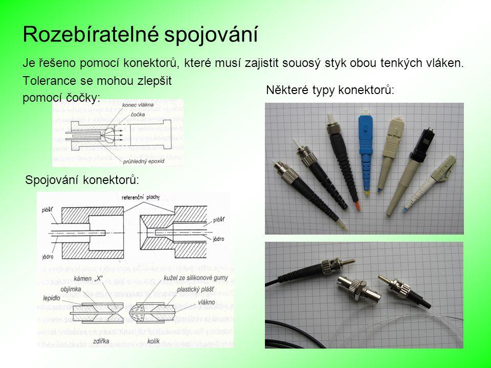Rozebíratelné spojování Je řešeno pomocí konektorů, které musí zajistit souosý styk obou tenkých vláken. Tolerance se mohou zlepšit pomocí čočky: Spoj