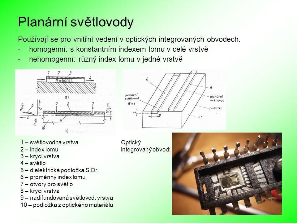 Planární světlovody Používají se pro vnitřní vedení v optických integrovaných obvodech. -homogenní: s konstantním indexem lomu v celé vrstvě -nehomoge