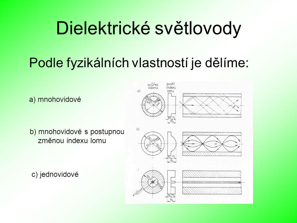 Dielektrické světlovody Podle fyzikálních vlastností je dělíme: a) mnohovidové b) mnohovidové s postupnou změnou indexu lomu c) jednovidové