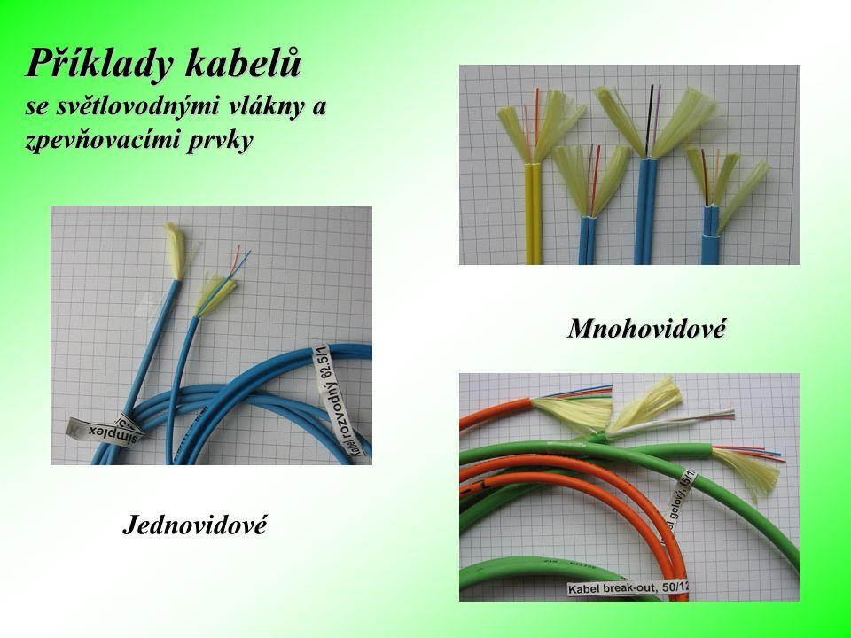 Složení světlovodů Kabely jsou složeny z průsvitných vláken, které mají tuto strukturu: 1 – ochranná vrstva - plášť 2 – odrazná vrstva (n 2 ) - obal 3 – vlnovodná vrstva – jádro (n 1 ) Názvy částí kabelu: