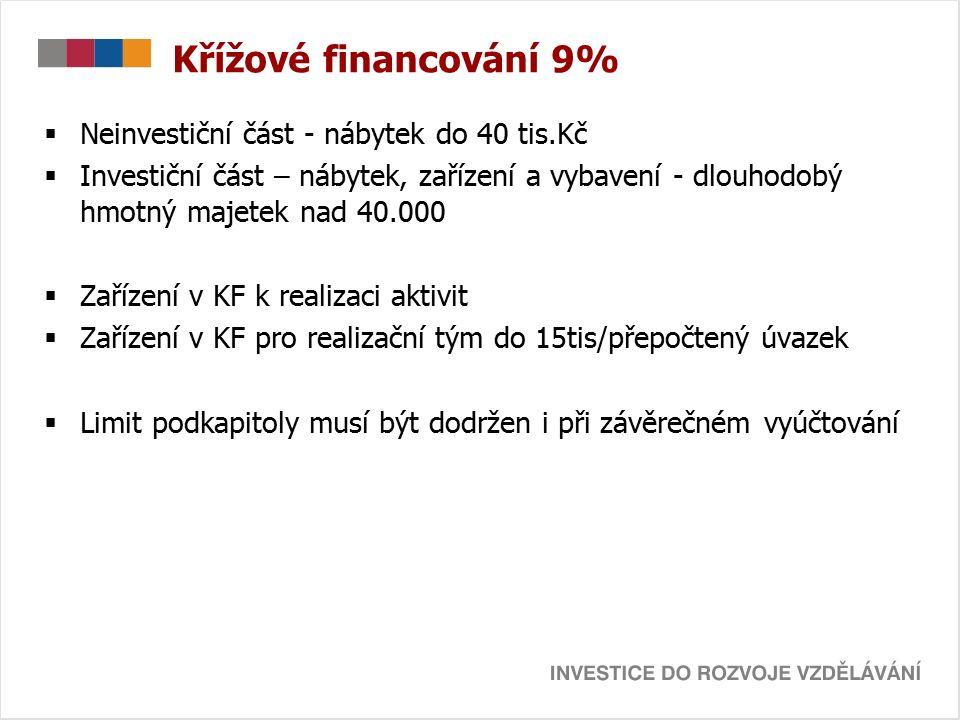 Křížové financování 9%  Neinvestiční část - nábytek do 40 tis.Kč  Investiční část – nábytek, zařízení a vybavení - dlouhodobý hmotný majetek nad 40.000  Zařízení v KF k realizaci aktivit  Zařízení v KF pro realizační tým do 15tis/přepočtený úvazek  Limit podkapitoly musí být dodržen i při závěrečném vyúčtování
