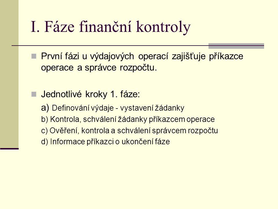 I. Fáze finanční kontroly První fázi u výdajových operací zajišťuje příkazce operace a správce rozpočtu. Jednotlivé kroky 1. fáze: a) Definování výdaj