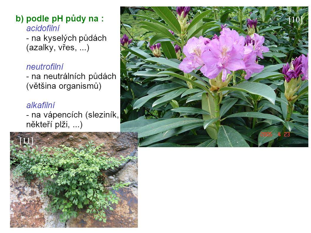 b) podle pH půdy na : acidofilní - na kyselých půdách (azalky, vřes,...) neutrofilní - na neutrálních půdách (většina organismů) alkafilní - na vápencích (sleziník, někteří plži,...) [10] [11]