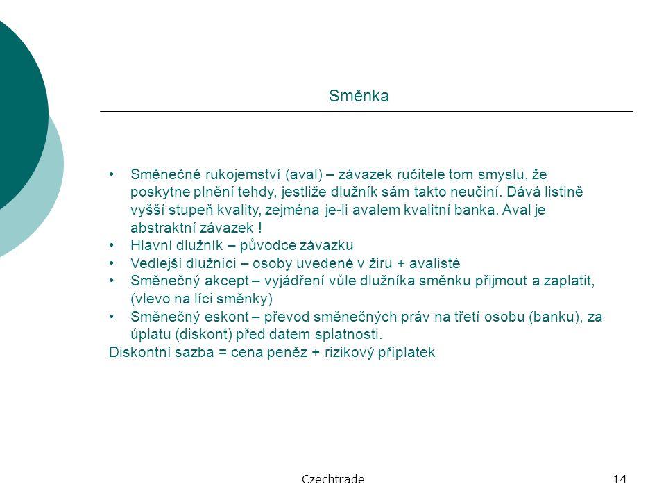 Czechtrade14 Směnka Směnečné rukojemství (aval) – závazek ručitele tom smyslu, že poskytne plnění tehdy, jestliže dlužník sám takto neučiní.
