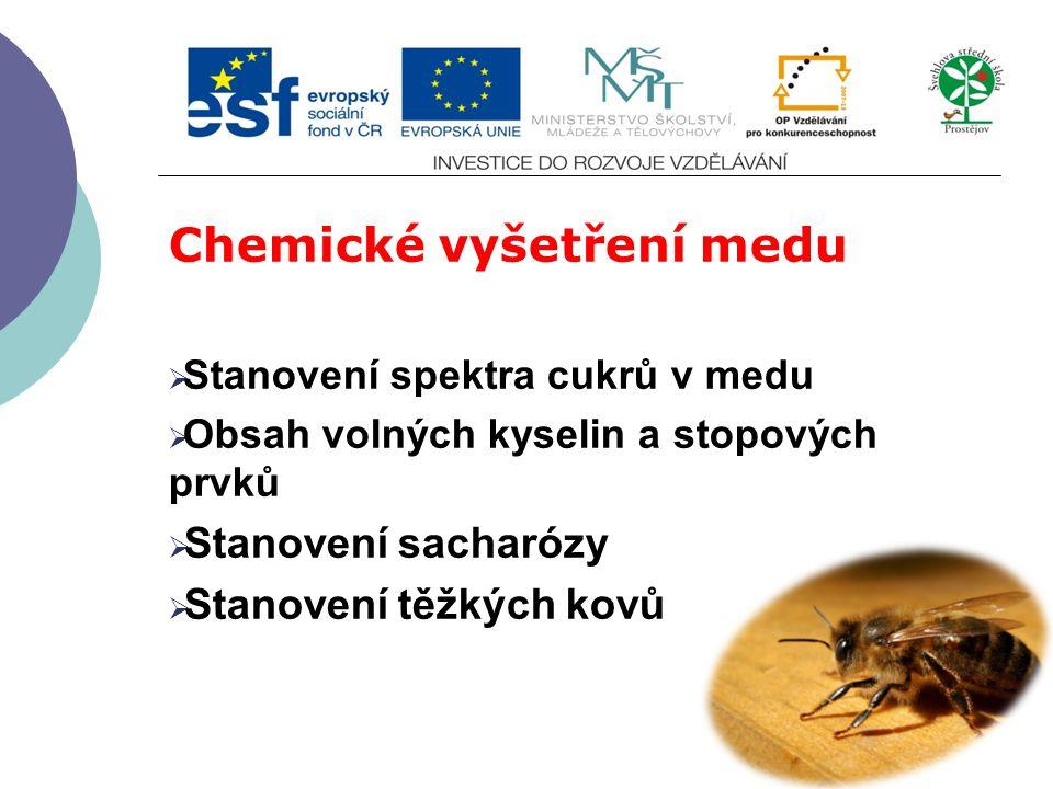 Chemické vyšetření medu  Stanovení spektra cukrů v medu  Obsah volných kyselin a stopových prvků  Stanovení sacharózy  Stanovení těžkých kovů