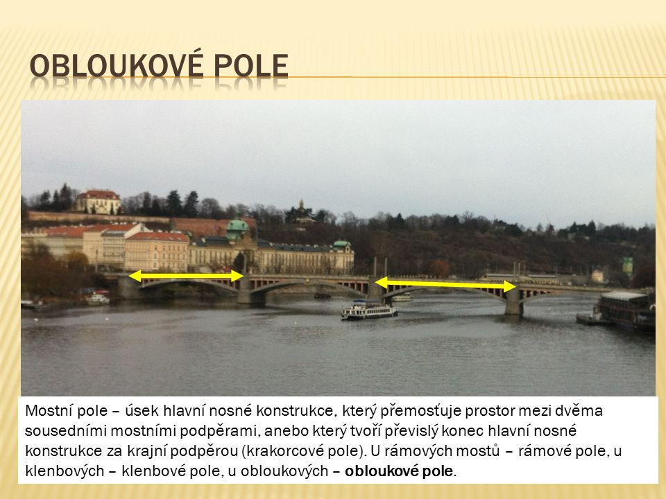 Šířka mostu – nejmenší příčná vzdálenost mezi vnějšími líci obou mostních říms.