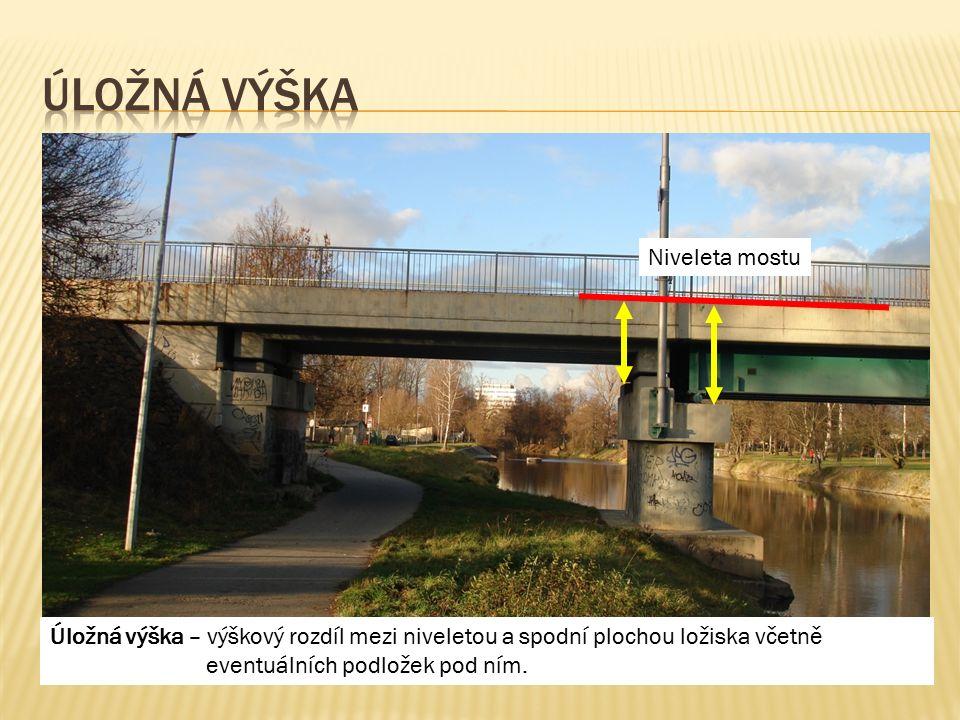 Niveleta mostu Úložná výška – výškový rozdíl mezi niveletou a spodní plochou ložiska včetně eventuálních podložek pod ním.