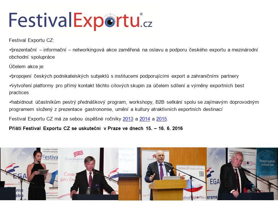 Smart Business Festival - Festival chytrého podnikání: shromažďuje smart řešení podnikatelských potřeb na jednom místě předkládá je českým středním a malým podnikatelům, aby si vybrali ty z nich, která jsou vhodná k využití v jejich firmě k usnadnění a zefektivnění podnikání Firmy a instituce představují na festivalu chytrá řešení v oblastech Materiální a lidské zdroje Nové technologie, Digitalizace Finance, Marketing, Logistika Poradenství Příští Smart Business Festival se uskuteční v Praze ve dnech 3.