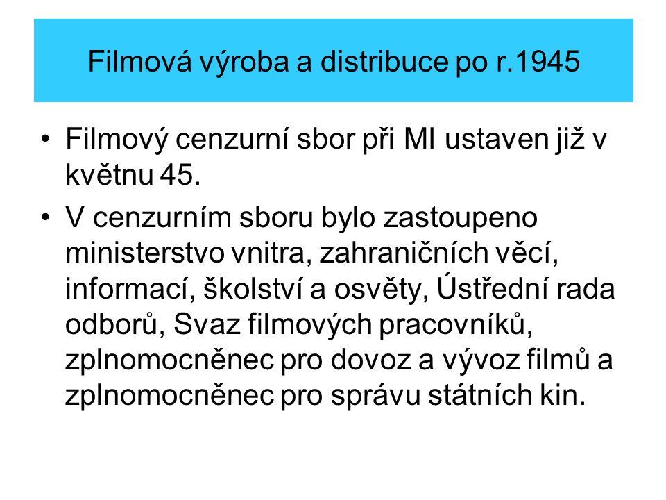 Filmová distribuce po r.1945 Celovečerní filmy povolené k promítání mimo čs.