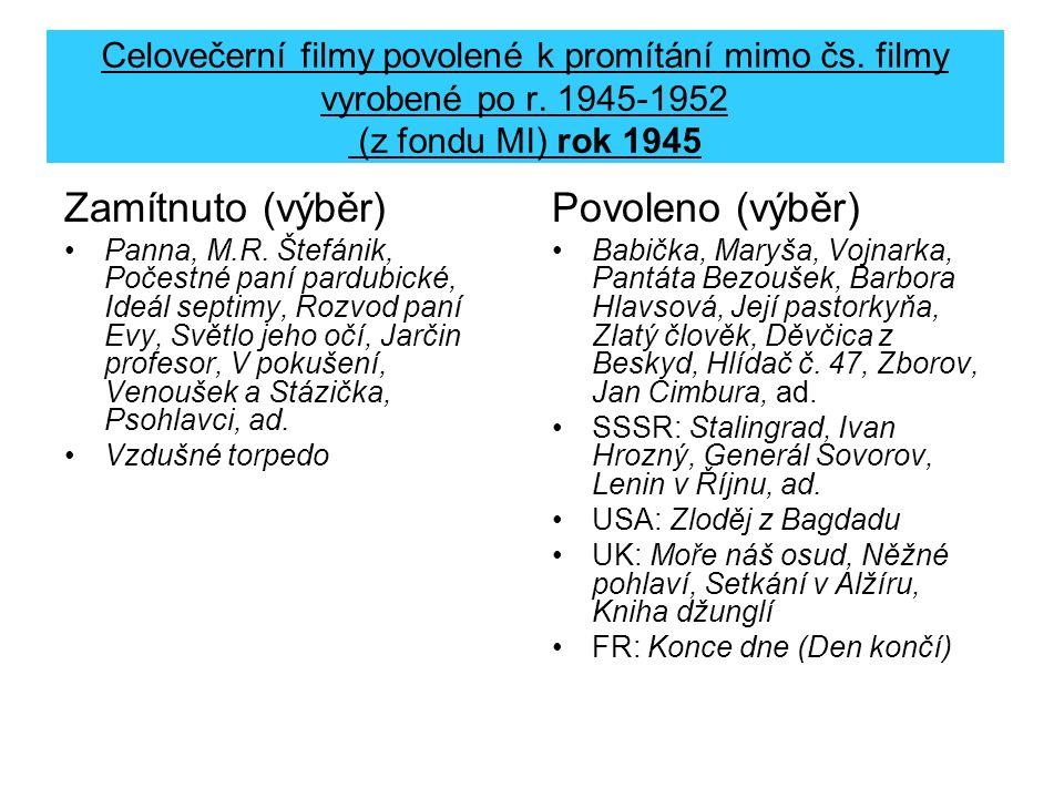 Celovečerní filmy povolené k promítání mimo čs. filmy vyrobené po r.