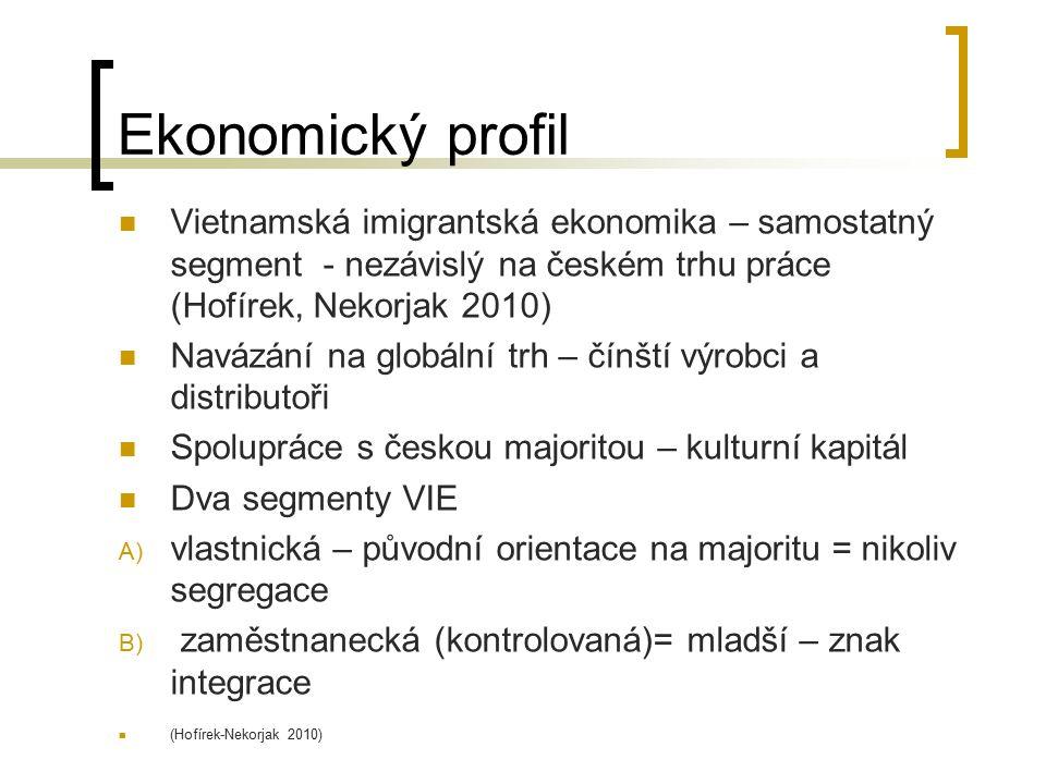 Ekonomický profil Vietnamská imigrantská ekonomika – samostatný segment - nezávislý na českém trhu práce (Hofírek, Nekorjak 2010) Navázání na globální trh – čínští výrobci a distributoři Spolupráce s českou majoritou – kulturní kapitál Dva segmenty VIE A) vlastnická – původní orientace na majoritu = nikoliv segregace B) zaměstnanecká (kontrolovaná)= mladší – znak integrace (Hofírek-Nekorjak 2010)