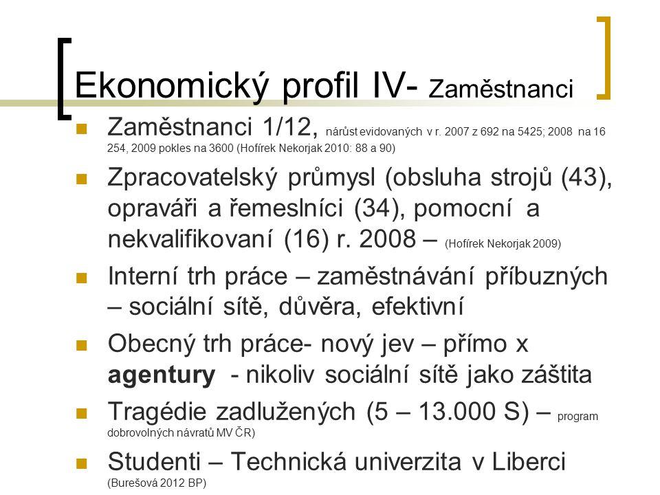 Ekonomický profil IV- Zaměstnanci Zaměstnanci 1/12, nárůst evidovaných v r.