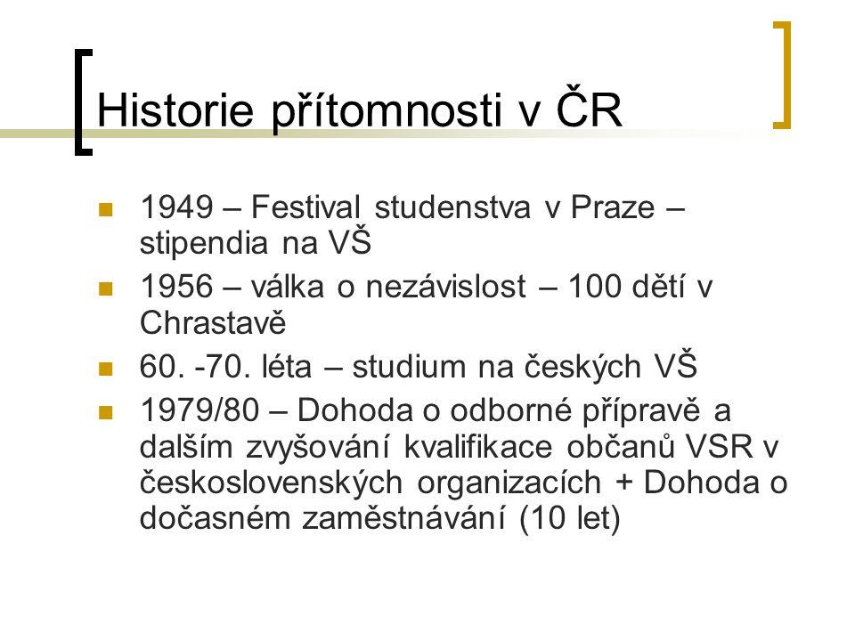 Historie přítomnosti v ČR 1949 – Festival studenstva v Praze – stipendia na VŠ 1956 – válka o nezávislost – 100 dětí v Chrastavě 60. -70. léta – studi