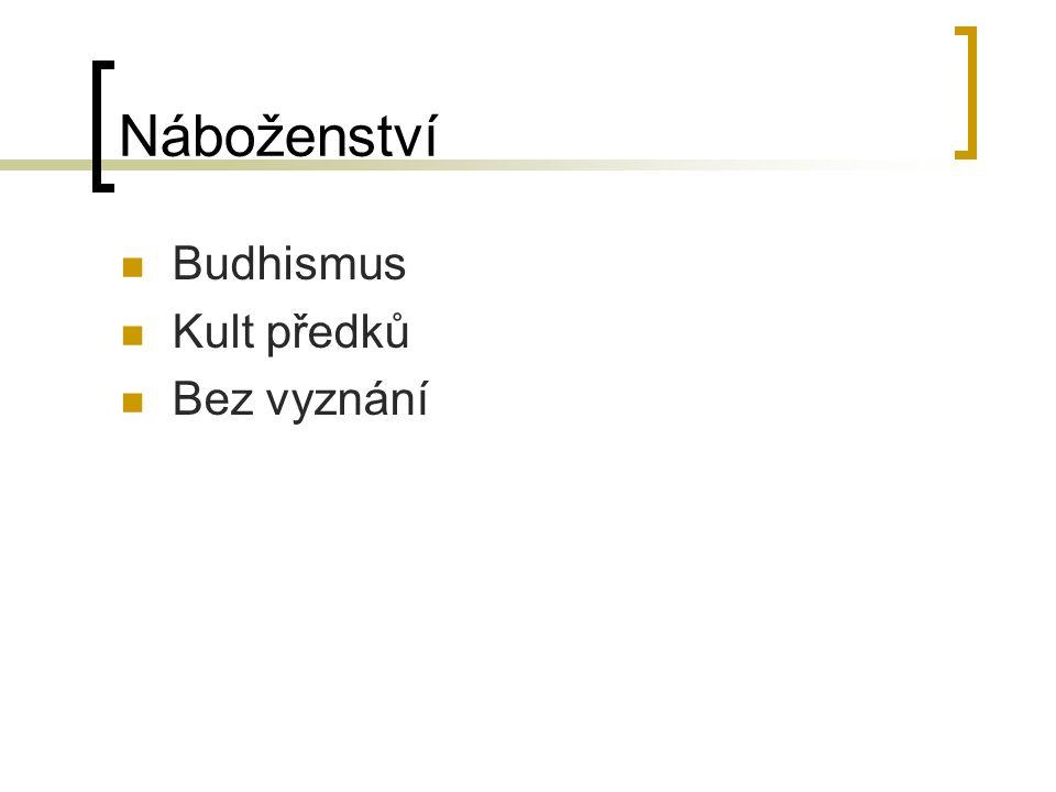 Náboženství Budhismus Kult předků Bez vyznání