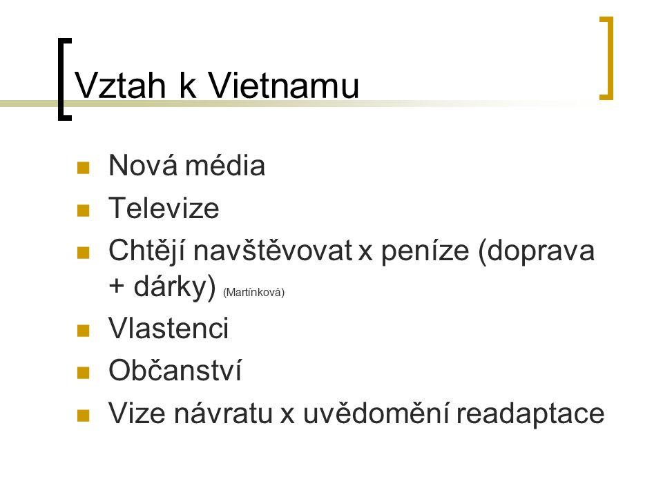 Vztah k Vietnamu Nová média Televize Chtějí navštěvovat x peníze (doprava + dárky) (Martínková) Vlastenci Občanství Vize návratu x uvědomění readaptace