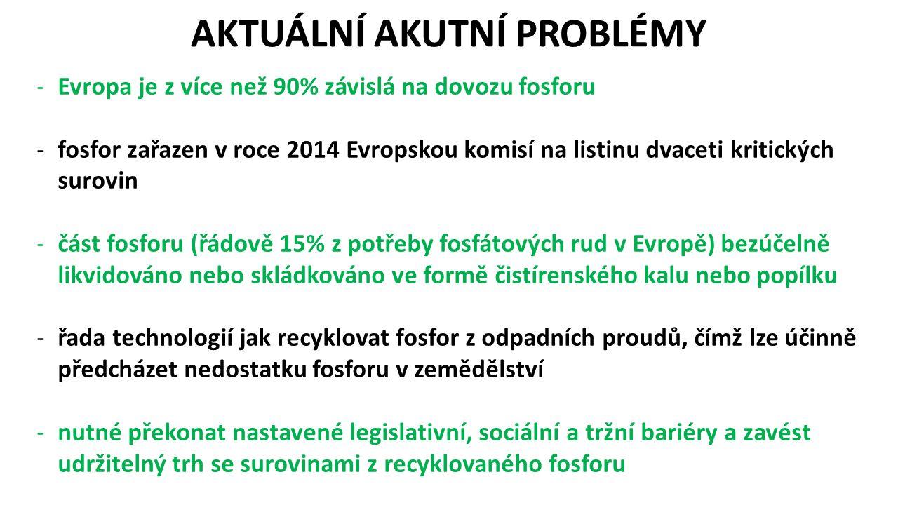 -Evropa je z více než 90% závislá na dovozu fosforu -fosfor zařazen v roce 2014 Evropskou komisí na listinu dvaceti kritických surovin -část fosforu (řádově 15% z potřeby fosfátových rud v Evropě) bezúčelně likvidováno nebo skládkováno ve formě čistírenského kalu nebo popílku -řada technologií jak recyklovat fosfor z odpadních proudů, čímž lze účinně předcházet nedostatku fosforu v zemědělství -nutné překonat nastavené legislativní, sociální a tržní bariéry a zavést udržitelný trh se surovinami z recyklovaného fosforu AKTUÁLNÍ AKUTNÍ PROBLÉMY