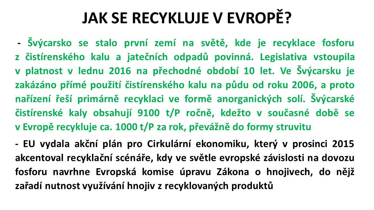 AKTIVITY VE SVĚTOVÉM A EVROPSKÉM MĚŘÍTKU 2008 – Japonsko: Phosphorus Recycling Promotion Council of Japan http://www.jora.jp/rinji/rinsigen/index.html http://www.jora.jp/rinji/rinsigen/index.html European Sustainable Phosphorus Platform (http://phosphorusplatform.eu/)http://phosphorusplatform.eu/ Vlámsko (http://www.vlakwa.be/en/initiatives/nutrientplatform/)http://www.vlakwa.be/en/initiatives/nutrientplatform/ Nizozemí (http://www.nutrientplatform.org/)http://www.nutrientplatform.org/ Německo (http://www.deutsche-phosphor-plattform.de/)http://www.deutsche-phosphor-plattform.de/ Anglie (http://www.phosphorusplatform.eu/images/download/Link2Energy_UK_Platform_slides_6-1- 2014.pdf)http://www.phosphorusplatform.eu/images/download/Link2Energy_UK_Platform_slides_6-1- 2014.pdf Nutrient Partnership v USA aktivity typu Global TraPs a ARREAU