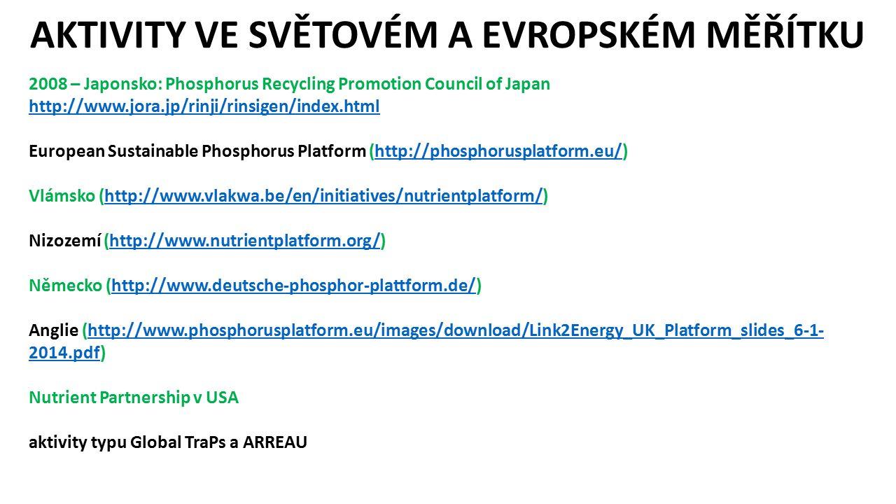"""MOŽNÉ CESTY V ČESKÉ REPUBLICE -připuštění situace, že """"fosfor je problém – viz vodní nádrže, stoupající cena komodita, závislost Evropy na dovozu -vyvolání potřeby vedoucí ke změně legislativy -propojením jednotlivých """"stakeholderů v řetězci fosforového managmentu – mohla by pomoci Fosforová platforma -zavedením technologií recyklace tam, kde to bude ekonomické"""