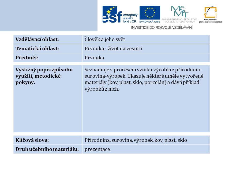 Vzdělávací oblast:Člověk a jeho svět Tematická oblast:Prvouka - život na vesnici Předmět:Prvouka Výstižný popis způsobu využití, metodické pokyny: Seznamuje s procesem vzniku výrobku: přírodnina- surovina-výrobek.