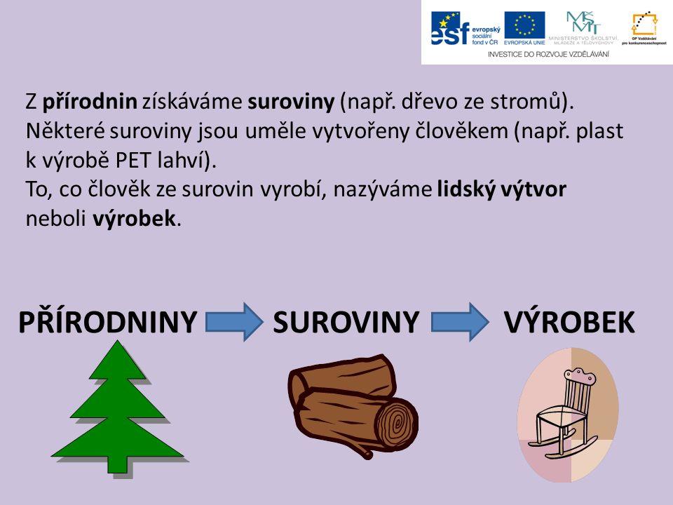 Z přírodnin získáváme suroviny (např. dřevo ze stromů).