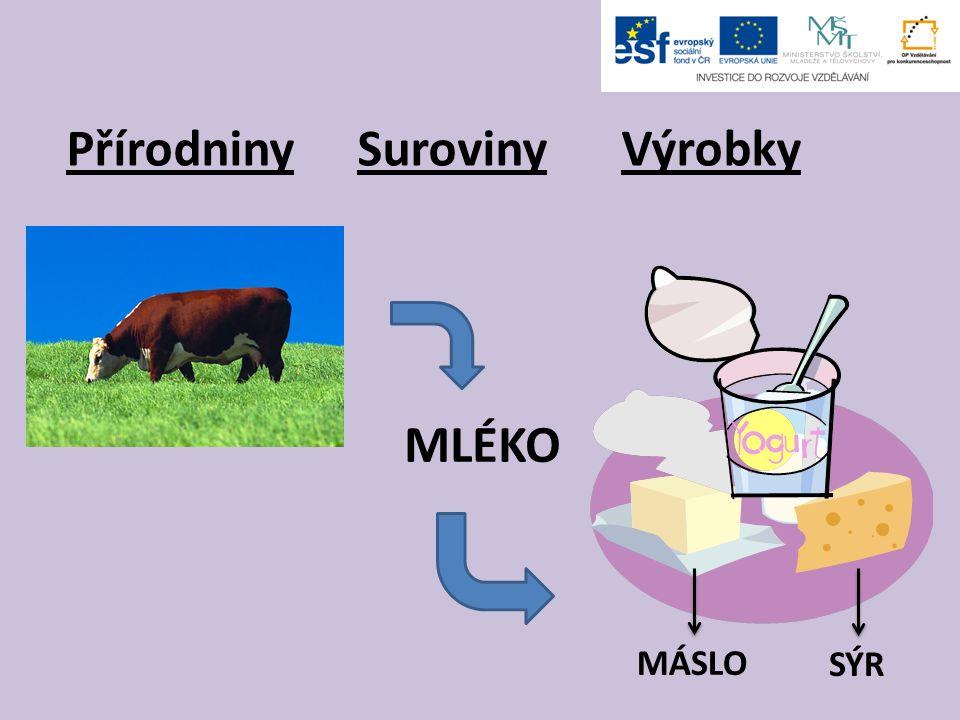 Přírodniny Suroviny Výrobky MLÉKO MÁSLO SÝR