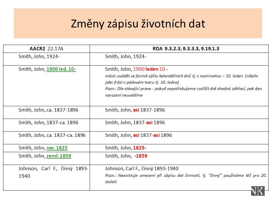 Změny zápisu životních dat AACR2 22.17ARDA 9.3.2.3, 9.3.3.3, 9.19.1.3 Smith, John, 1924- Smith, John, 1900 led. 10- Smith, John, 1900 leden 10.- měsíc