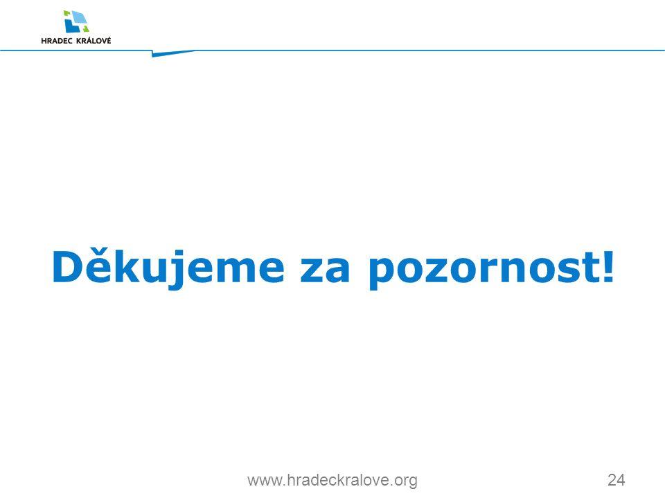 24www.hradeckralove.org