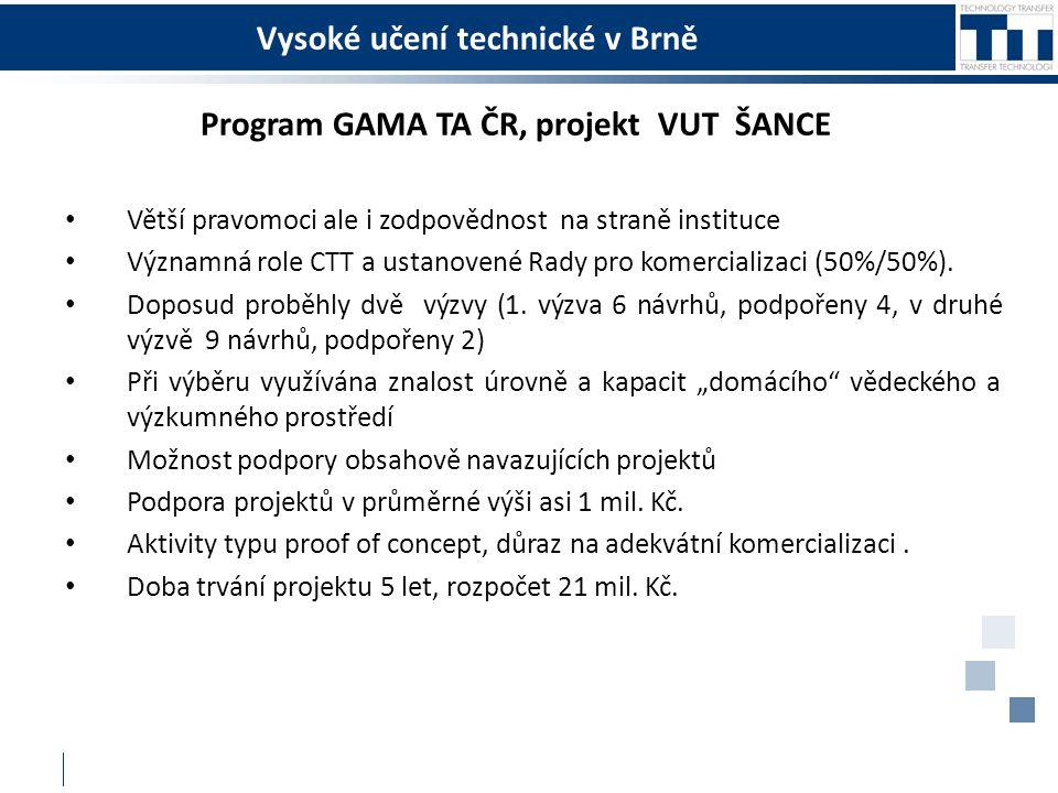 Vysoké učení technické v Brně Program GAMA TA ČR, projekt VUT ŠANCE Větší pravomoci ale i zodpovědnost na straně instituce Významná role CTT a ustanovené Rady pro komercializaci (50%/50%).