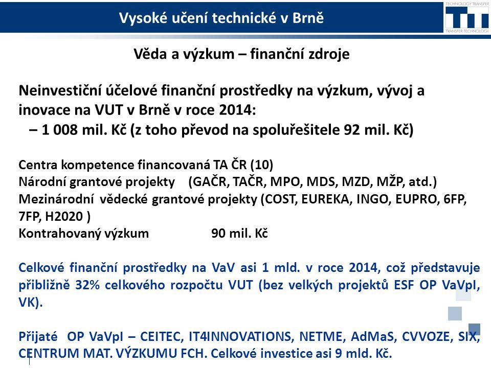 Vysoké učení technické v Brně Neinvestiční účelové finanční prostředky na výzkum, vývoj a inovace na VUT v Brně v roce 2014: – 1 008 mil.