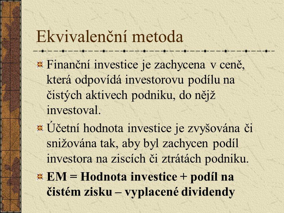 Ekvivalenční metoda Finanční investice je zachycena v ceně, která odpovídá investorovu podílu na čistých aktivech podniku, do nějž investoval. Účetní