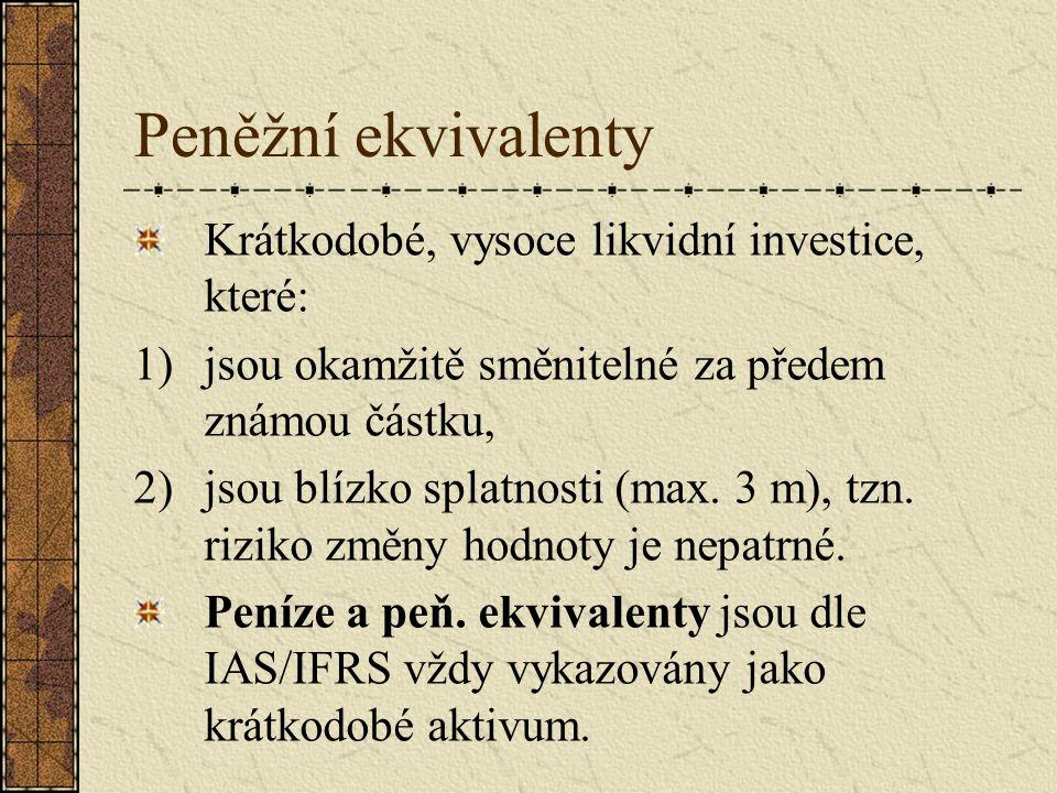 Peněžní ekvivalenty Krátkodobé, vysoce likvidní investice, které: 1)jsou okamžitě směnitelné za předem známou částku, 2)jsou blízko splatnosti (max.