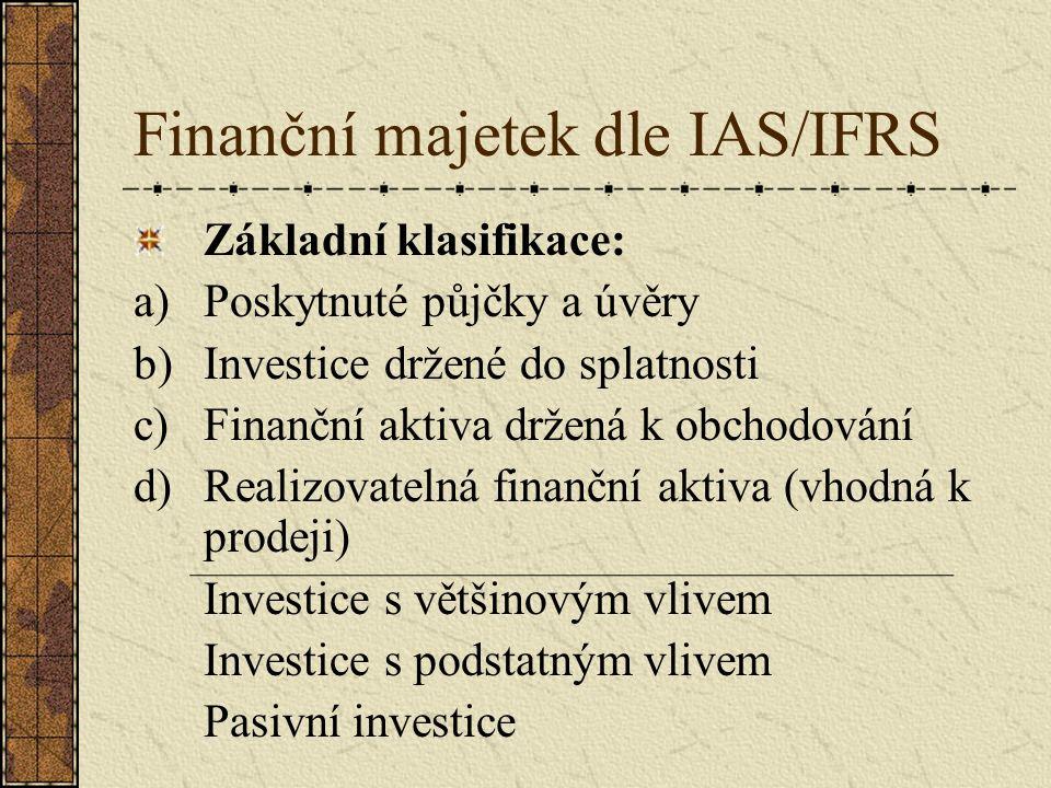 Finanční majetek dle IAS/IFRS Základní klasifikace: a)Poskytnuté půjčky a úvěry b)Investice držené do splatnosti c)Finanční aktiva držená k obchodování d)Realizovatelná finanční aktiva (vhodná k prodeji) Investice s většinovým vlivem Investice s podstatným vlivem Pasivní investice